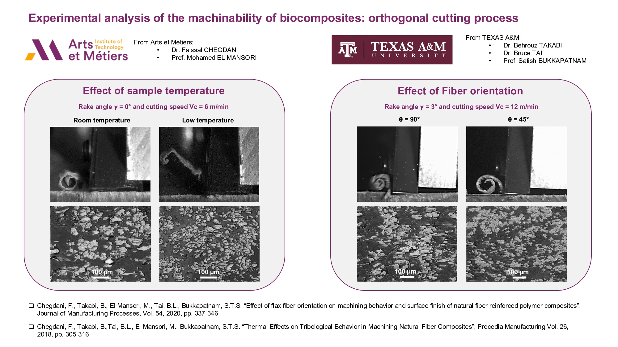 Experimental analysis of the machinability of biocomposites : orthogonal cutting process | Events AM2